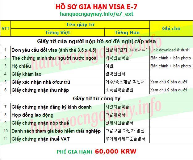 hanquocngaynay.info - Gia hạn visa E-7