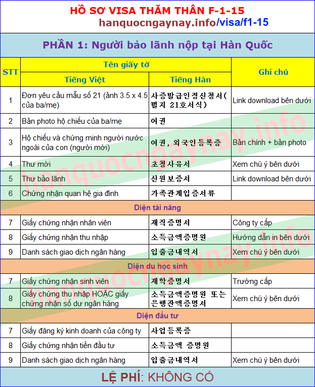 hanquocngaynay.info - Visa thăm thân F-1-15