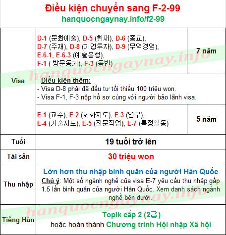 hanquocngaynay.info - visa F-2-99 Hàn Quốc