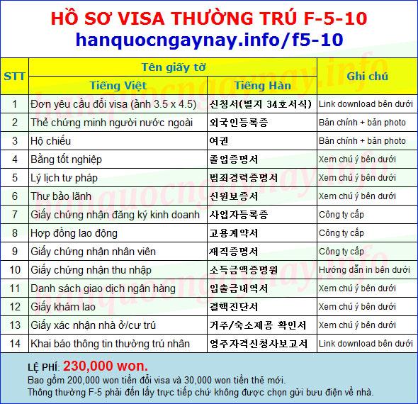 hanquocngaynay.info - Visa F-5-10 - Thẻ xanh cho người tốt nghiệp ở Hàn Quốc
