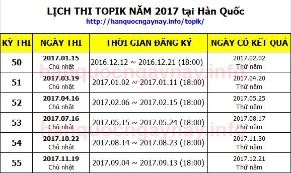 Lịch thi Topik năm 2017 tại Hàn Quốc