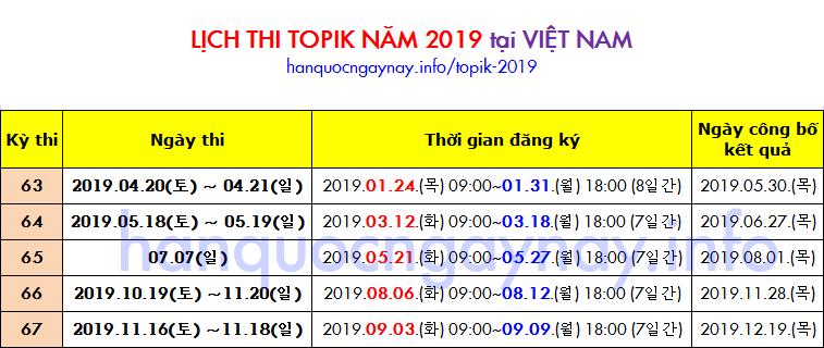 Lịch thi Topik năm 2018 tại Việt Nam
