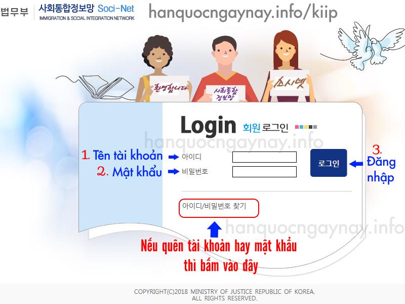 hanquocngaynay.info - Hướng dẫn đăng nhập website Hội nhập xã hội
